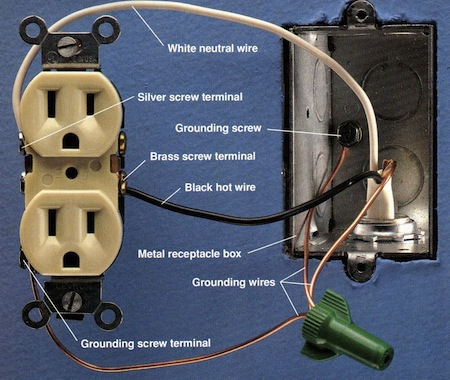 How to wire a single wire electrical outlet diagram
