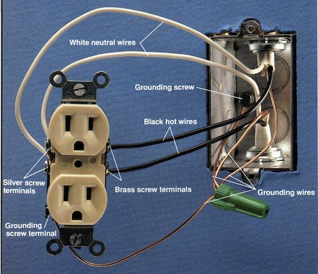 Outlet Wiring Diagram on To Wire Electrical Switches And Outlets The Complete Guide To Wiring