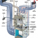 Forced Air Furnace Diagram