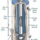 Gas Water Heater Diagram